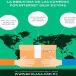 ecolana centros acopio reciclaje mexico